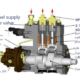 fuel injection pump working principle