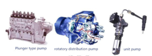 fuel injection pump working principle..
